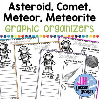 Asteroid, Comet, Meteor, Meteorite: Graphic Organizers