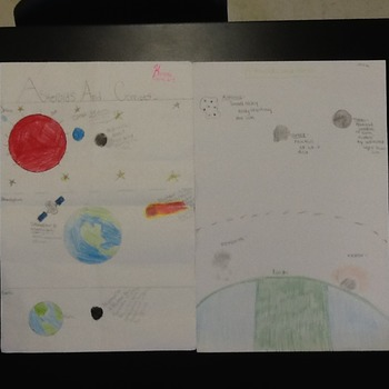 Asteroid, meteor, meteorite, and comet poster activity with rubric