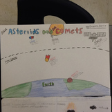 Asteroid, meteor, meteorite, and comet poster activity wit