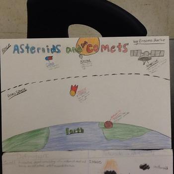 Asteroid, meteor, meteorite, and comet poster activity wit
