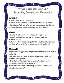 Asteroids, Comets, & Meteoroids... oh my!