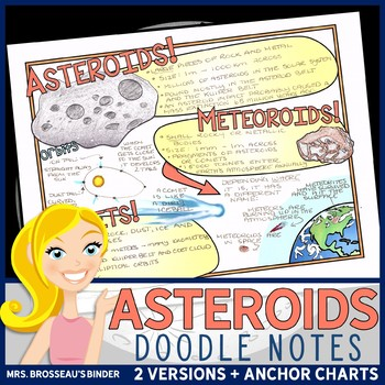 Asteroids, Meteoroids and Comets - Astronomy, Science Doodle Notes
