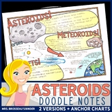 Asteroids, Meteoroids and Comets - Astronomy Doodle Notes