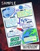 ASTEROIDS, METEORS, & COMETS DOODLE NOTE, INTERACTIVE NOTEBOOK, ANCHOR CHART