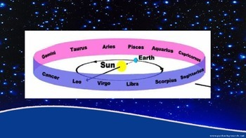 Astrology and the Zodiac Powerpoint