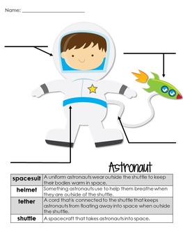 Astronaut Nonfiction Informational Text Freebie