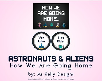 Astronauts & Aliens How We Are Going Home System