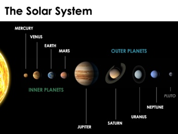 Astronomy - Earth in Space & Our Solar System
