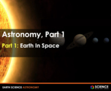 PPT - Astronomy 1: Earth Moon & Solar System + Student Notes - Distance Learning