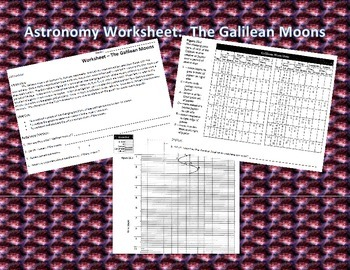 Astronomy Activity: The Galilean Moons