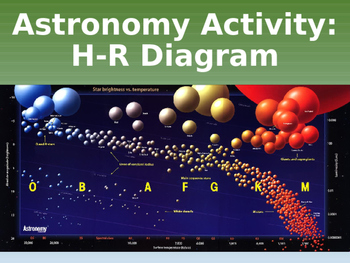 Astronomy Activity: the H-R Diagram