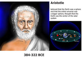 Astronomy - Aristotle, Ptolemy, Copernicus, and Galileo