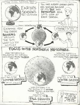 Astronomy Comics Bundle (Vintage)