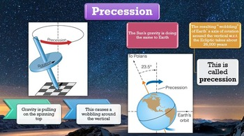 Astronomy: Chapter 2 A User's Guide to the Sky (Premium PowerPoint 2013)