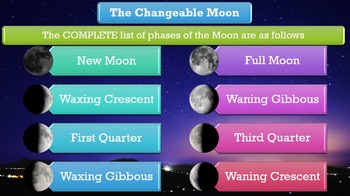 Astronomy: Chapter 3 Cycles of the Moon (Premium PowerPoint 2013)