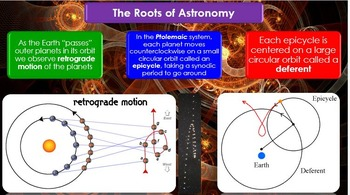 Astronomy: Chapter 4 The Origins of Modern Astronomy (Premium PowerPoint 2013)