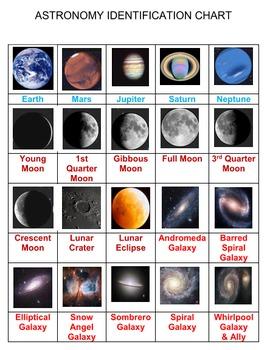 Astronomy Crossword Puzzles