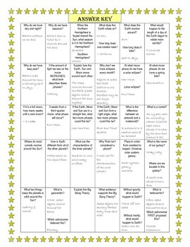 Astronomy Dirty 30 - Review Worksheet