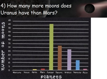 Astronomy - Distance of the Planets (math) SMART BOARD)