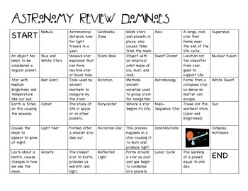 Astronomy Dominoes Review Practice Test