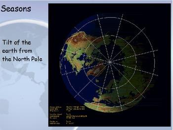 Astronomy - Seasons (Tilt of the Earth) (POWERPOINT)
