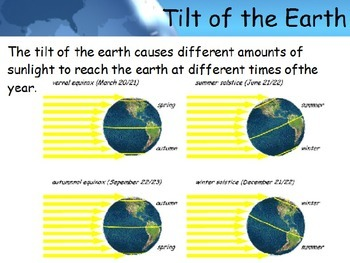 Astronomy - Seasons (Tilt of the Earth) (POWERPOINT)