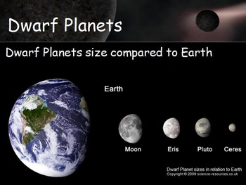 Astronomy - Dwarf Planets w/worksheet (SMART BOARD)