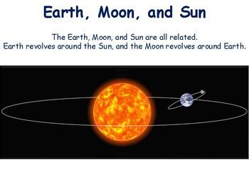 Earth, Moon & Sun Lesson - classroom unit study guide state exam prep 2017 2018