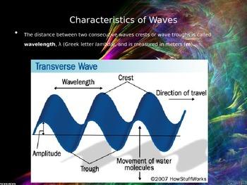 Astronomy: Electromagnetic Radiation