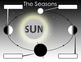 Astronomy - Explaining the Seasons