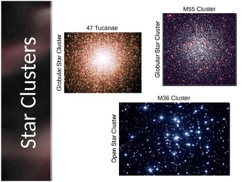 Astronomy - Galaxies (POWERPOINT)
