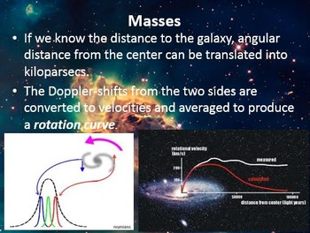 Astronomy: Galaxy Dynamics and Masses