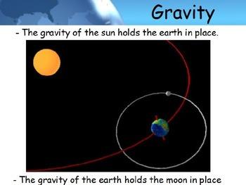 Astronomy - Gravity (Basics) (POWERPOINT)