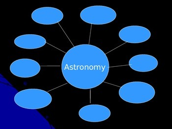 Astronomy Informational PowerPoint