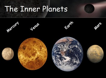 chart showing inner planets planet - photo #10