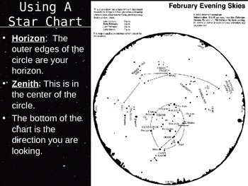 Astronomy Lecture Notes: Observing the Sky