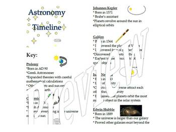 Astronomy Lesson- Astronomical Theories/Discoveries in History