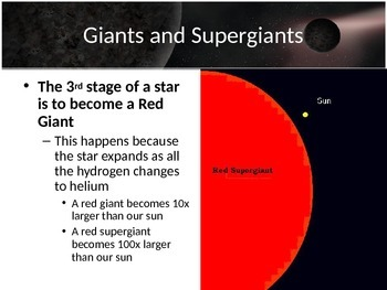 Astronomy - Life of a Star (POWERPOINT)
