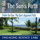 Astronomy: Modeling the Sun's Apparent Path