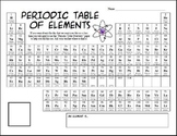 Astronomy Periodic Table Assignment, Key, Absentee Notes,