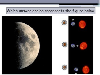 Astronomy - Phases of the Moon (POWERPOINT)
