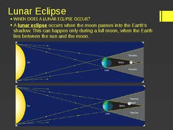 Astronomy Presentation - Grades 5-8