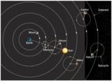 Astronomy Quiz 2 - Ancient Astronomy