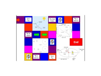 Astronomy Review Board Game