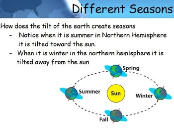 Astronomy - Seasons/The Tilt of the Earth -  (POWERPOINT)