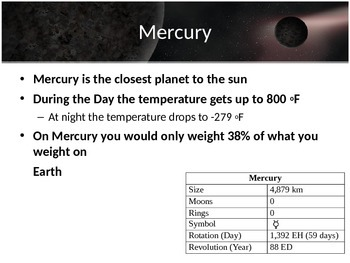 Astronomy - Solar System - Inner Planets (Terrestrial Planets)  -  (POWERPOINT)