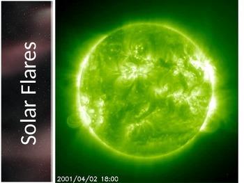Astronomy - Solar System - Stars - The Sun (POWERPOINT)