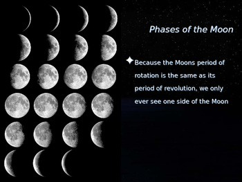 Astronomy - Solar System - The Moon -  (POWERPOINT)