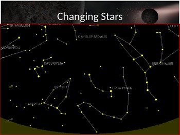 Astronomy - Stars - Constellations (POWERPOINT)