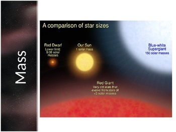 Astronomy - Stars - Life of a Star (POWERPOINT)